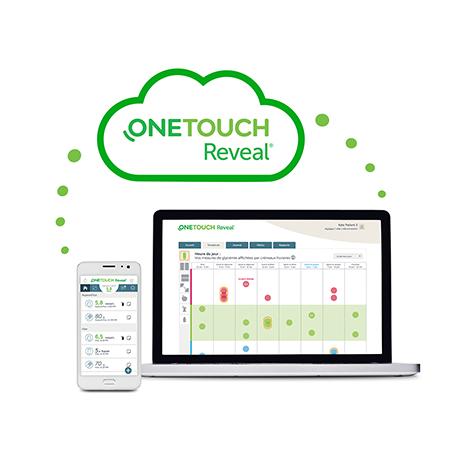 Connectivité OneTouch en temps réel aux données de vos patients